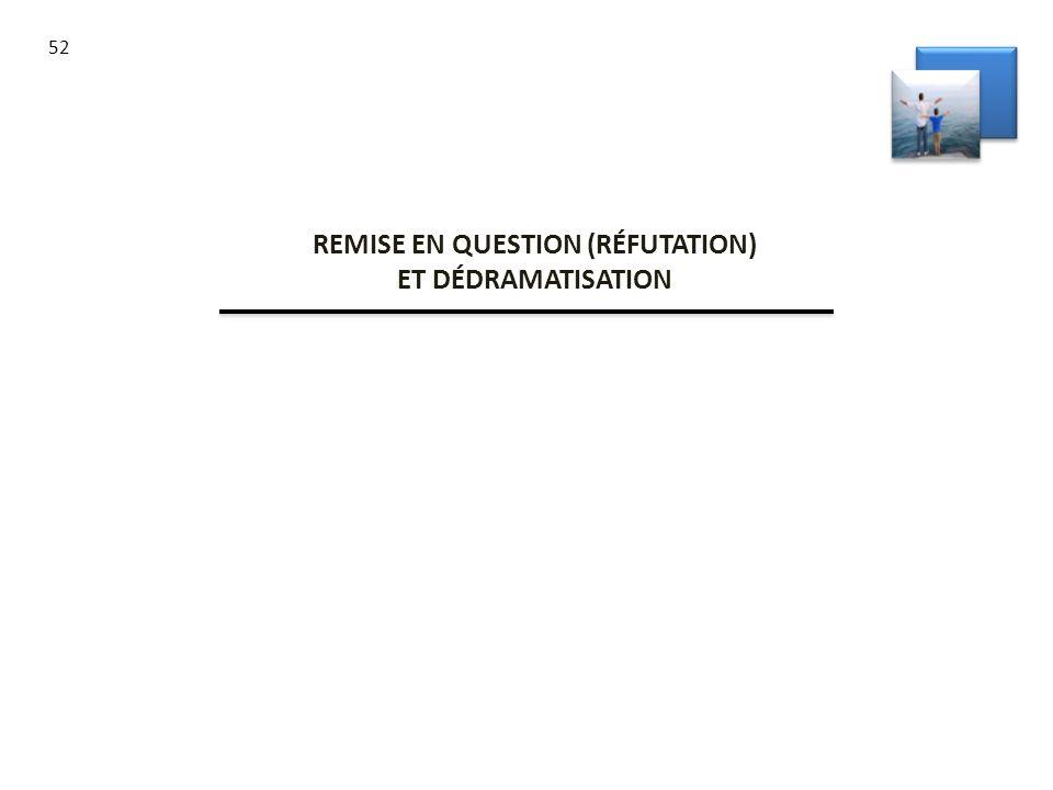 52 REMISE EN QUESTION (RÉFUTATION) ET DÉDRAMATISATION