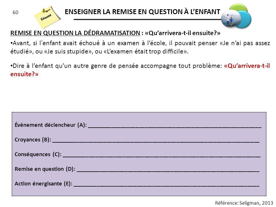 60 ENSEIGNER LA REMISE EN QUESTION À LENFANT REMISE EN QUESTION LA DÉDRAMATISATION : «Quarrivera-t-il ensuite?» Avant, si lenfant avait échoué à un ex