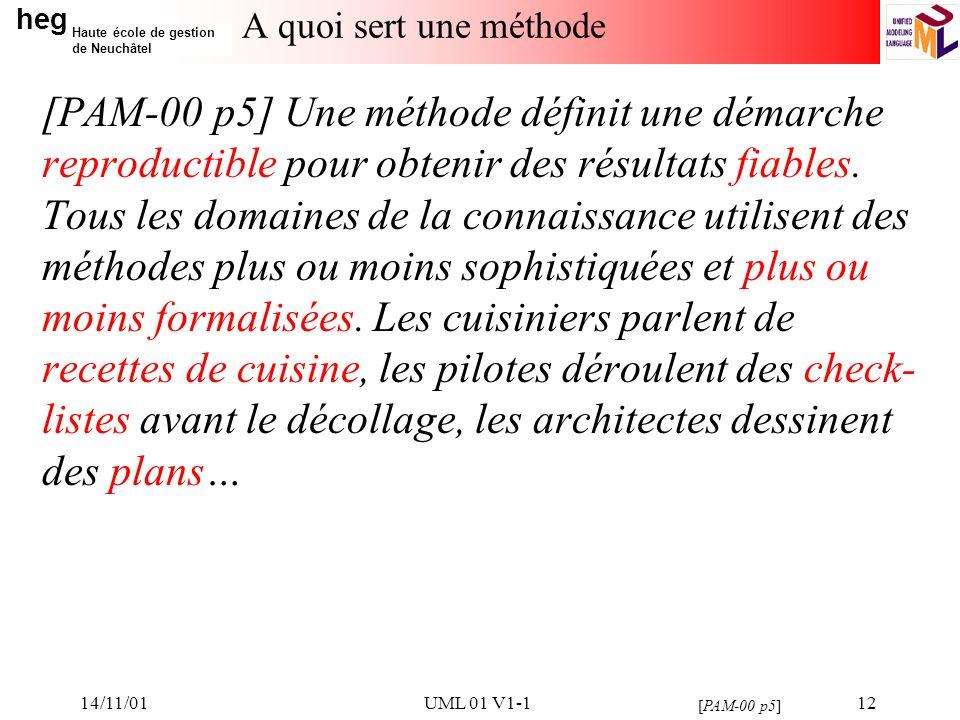 heg Haute école de gestion de Neuchâtel 14/11/01UML 01 V1-112 A quoi sert une méthode [PAM-00 p5] Une méthode définit une démarche reproductible pour obtenir des résultats fiables.