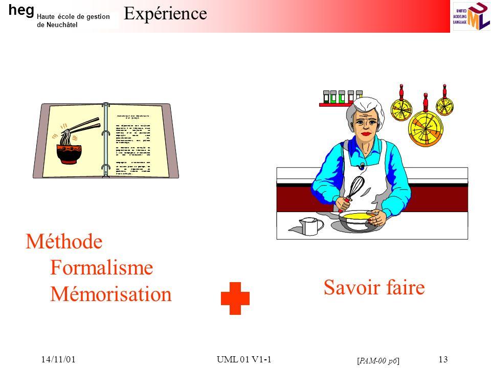 heg Haute école de gestion de Neuchâtel 14/11/01UML 01 V1-113 Expérience [PAM-00 p6] Savoir faire Facturation des réparations dun garage. Une réparati