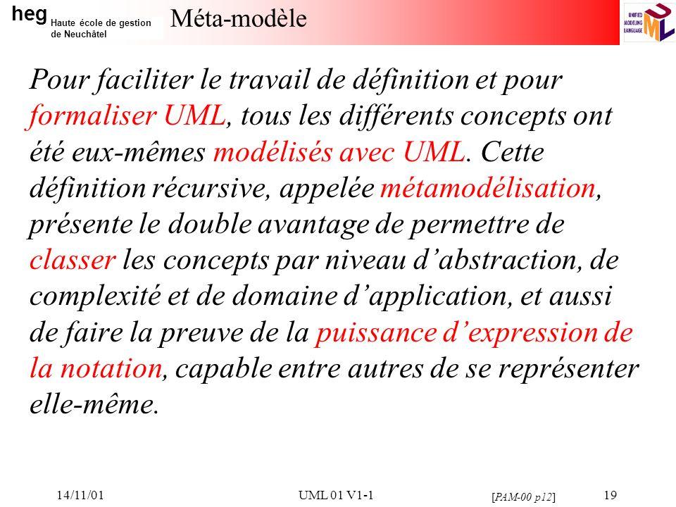 heg Haute école de gestion de Neuchâtel 14/11/01UML 01 V1-119 Méta-modèle Pour faciliter le travail de définition et pour formaliser UML, tous les différents concepts ont été eux-mêmes modélisés avec UML.