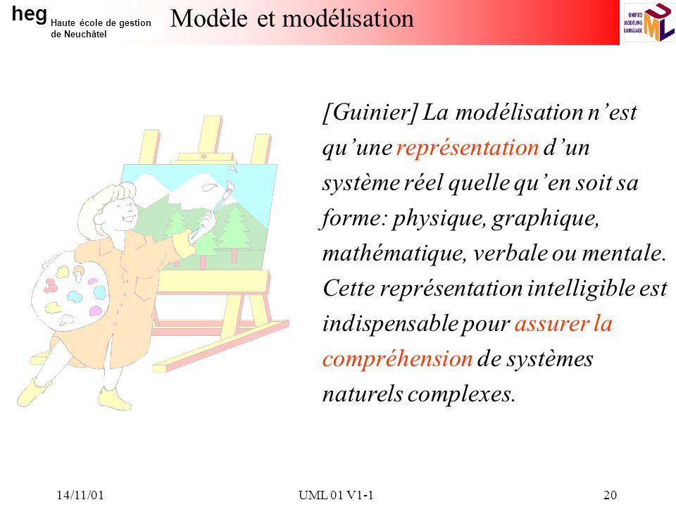 heg Haute école de gestion de Neuchâtel 14/11/01UML 01 V1-120 Modèle et modélisation [Guinier] La modélisation nest quune représentation dun système r