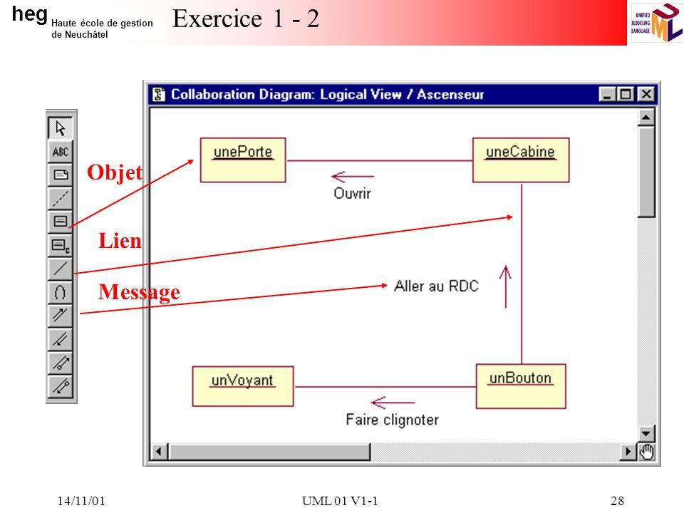 heg Haute école de gestion de Neuchâtel 14/11/01UML 01 V1-128 Exercice 1 - 2 Objet Lien Message