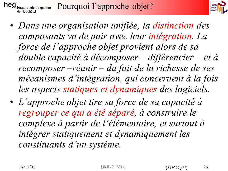 heg Haute école de gestion de Neuchâtel 14/11/01UML 01 V1-129 Pourquoi lapproche objet? Dans une organisation unifiée, la distinction des composants v