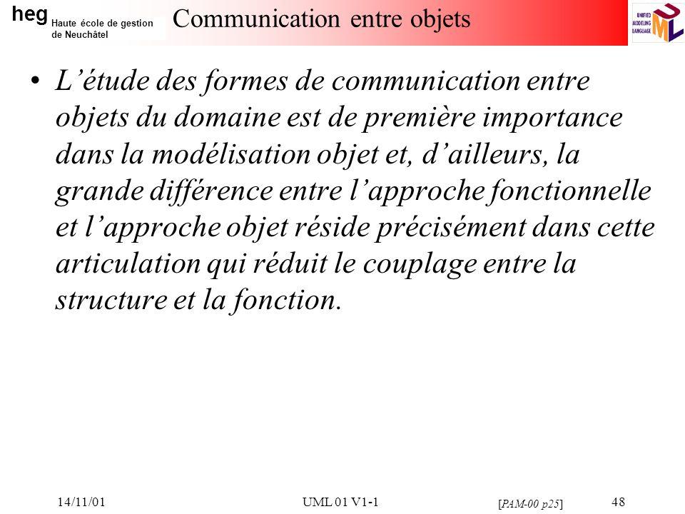 heg Haute école de gestion de Neuchâtel 14/11/01UML 01 V1-148 Communication entre objets Létude des formes de communication entre objets du domaine es