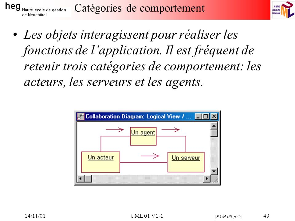 heg Haute école de gestion de Neuchâtel 14/11/01UML 01 V1-149 Catégories de comportement Les objets interagissent pour réaliser les fonctions de lapplication.