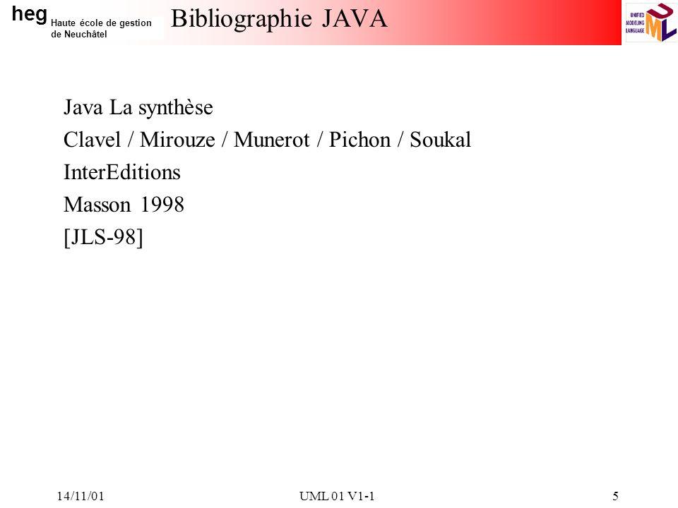 heg Haute école de gestion de Neuchâtel 14/11/01UML 01 V1-15 Bibliographie JAVA Java La synthèse Clavel / Mirouze / Munerot / Pichon / Soukal InterEditions Masson 1998 [JLS-98]