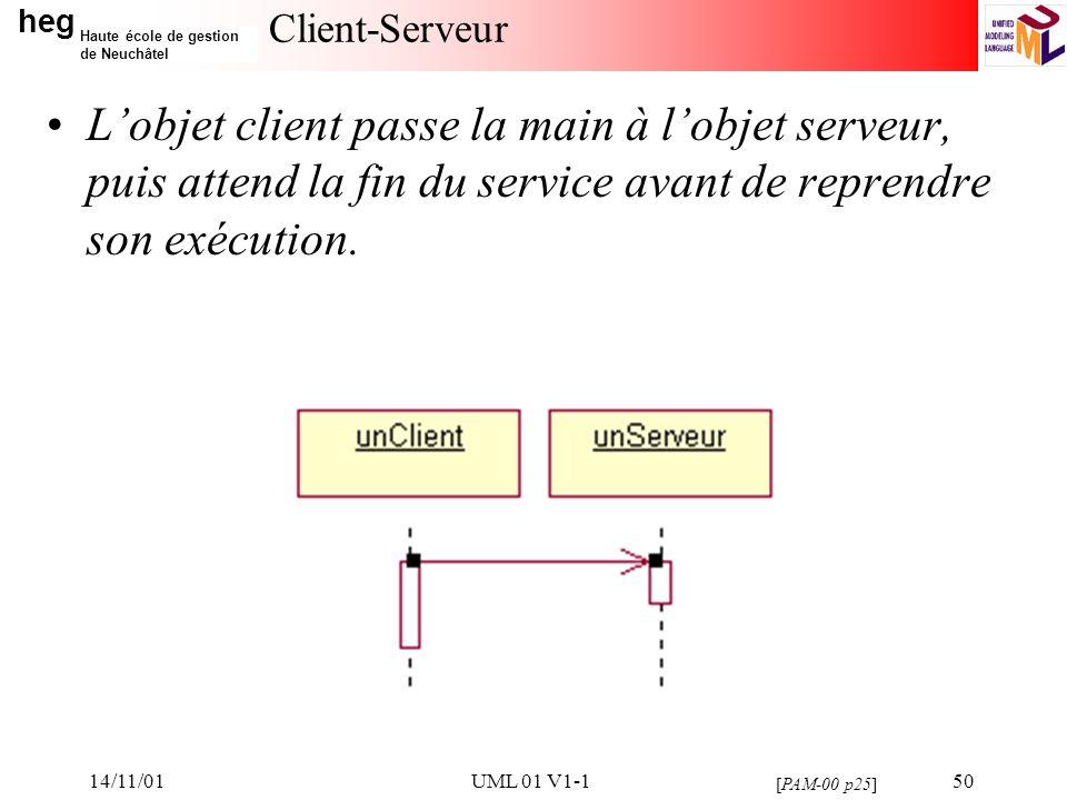 heg Haute école de gestion de Neuchâtel 14/11/01UML 01 V1-150 Client-Serveur Lobjet client passe la main à lobjet serveur, puis attend la fin du service avant de reprendre son exécution.