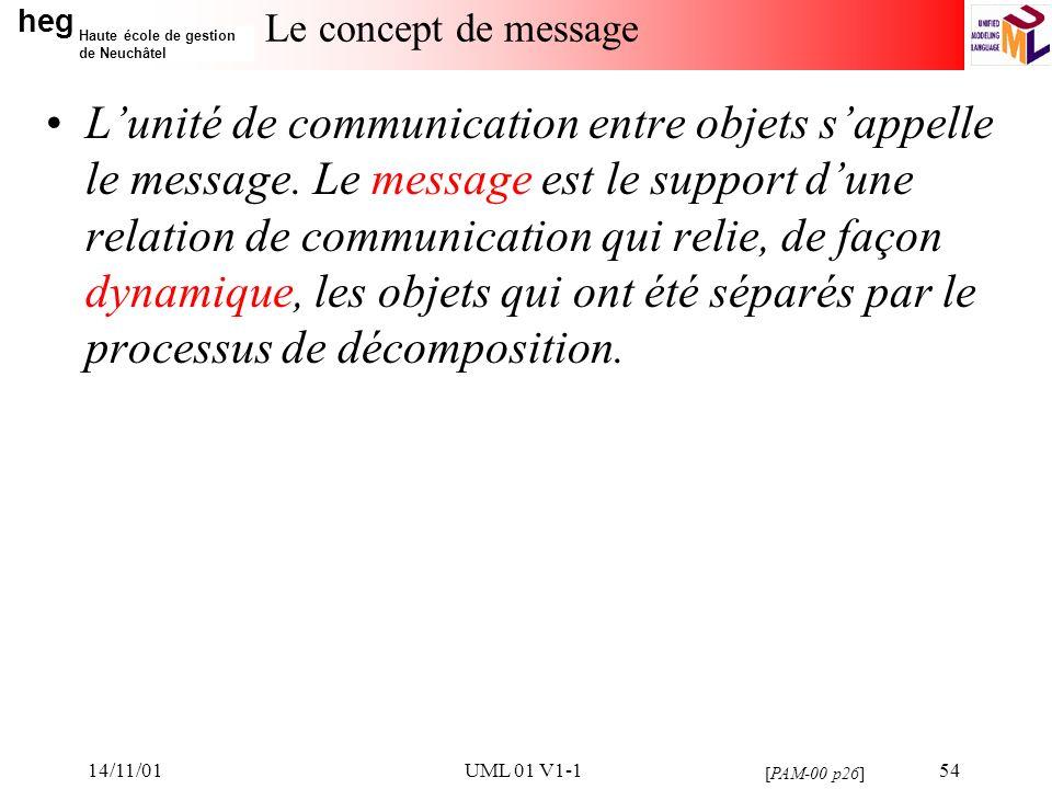 heg Haute école de gestion de Neuchâtel 14/11/01UML 01 V1-154 Le concept de message Lunité de communication entre objets sappelle le message. Le messa