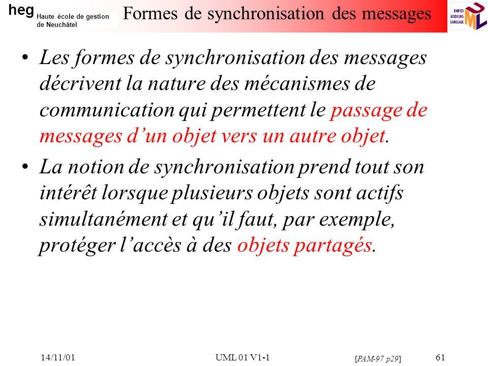 heg Haute école de gestion de Neuchâtel 14/11/01UML 01 V1-161 Formes de synchronisation des messages Les formes de synchronisation des messages décrivent la nature des mécanismes de communication qui permettent le passage de messages dun objet vers un autre objet.