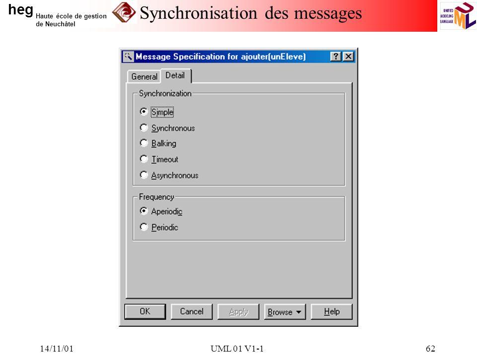 heg Haute école de gestion de Neuchâtel 14/11/01UML 01 V1-162 Synchronisation des messages