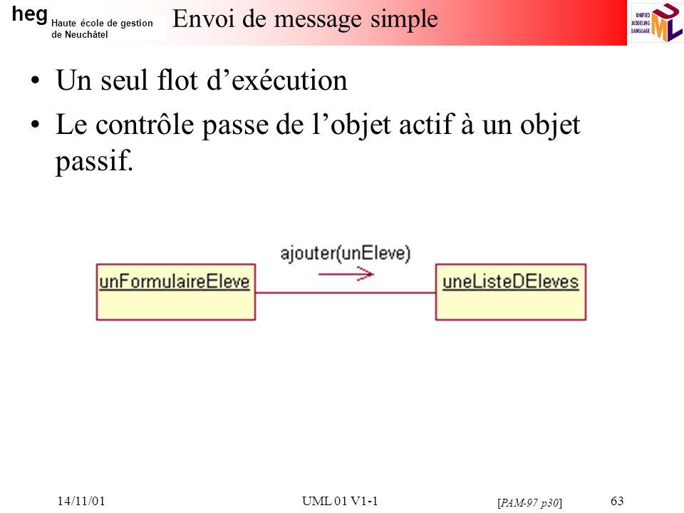 heg Haute école de gestion de Neuchâtel 14/11/01UML 01 V1-163 Envoi de message simple Un seul flot dexécution Le contrôle passe de lobjet actif à un objet passif.
