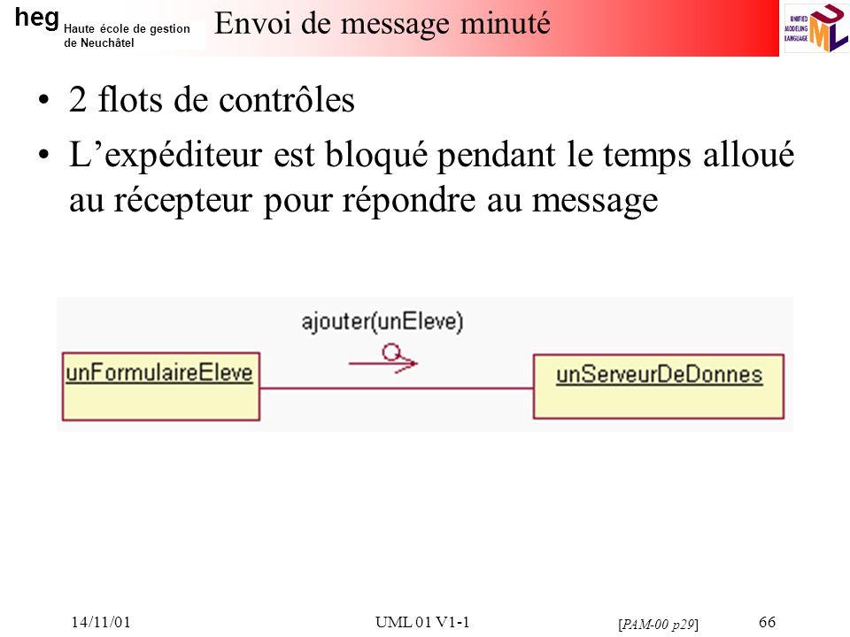 heg Haute école de gestion de Neuchâtel 14/11/01UML 01 V1-166 Envoi de message minuté 2 flots de contrôles Lexpéditeur est bloqué pendant le temps alloué au récepteur pour répondre au message [PAM-00 p29]