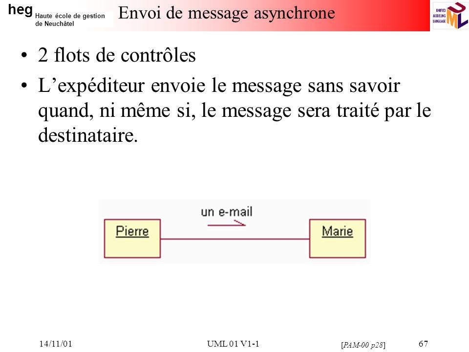 heg Haute école de gestion de Neuchâtel 14/11/01UML 01 V1-167 Envoi de message asynchrone 2 flots de contrôles Lexpéditeur envoie le message sans savoir quand, ni même si, le message sera traité par le destinataire.