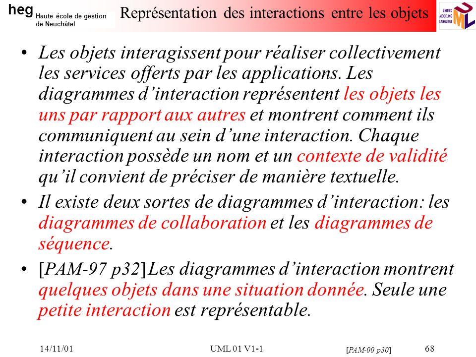 heg Haute école de gestion de Neuchâtel 14/11/01UML 01 V1-168 Représentation des interactions entre les objets Les objets interagissent pour réaliser collectivement les services offerts par les applications.