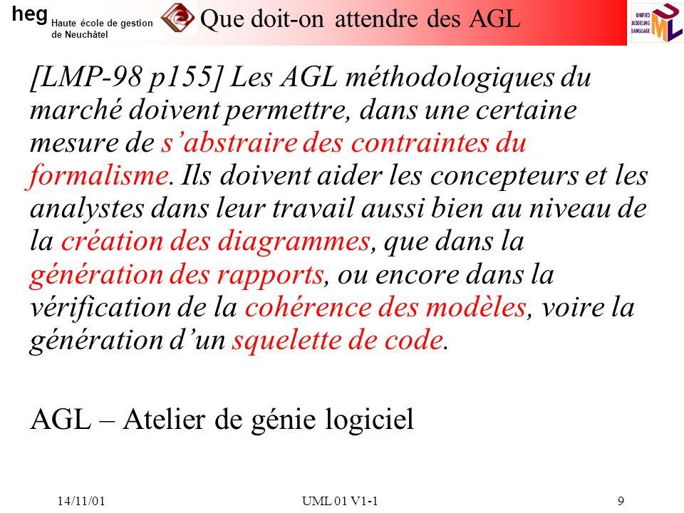 heg Haute école de gestion de Neuchâtel 14/11/01UML 01 V1-19 Que doit-on attendre des AGL [LMP-98 p155] Les AGL méthodologiques du marché doivent permettre, dans une certaine mesure de sabstraire des contraintes du formalisme.