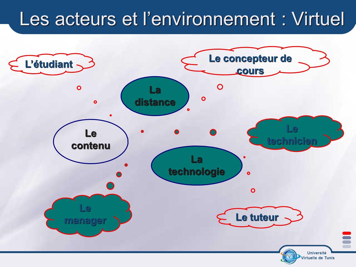 Université Virtuelle de Tunis Les acteurs et lenvironnement : Virtuel Le concepteur de cours Létudiant Le technicien Le manager Le tuteur La distance
