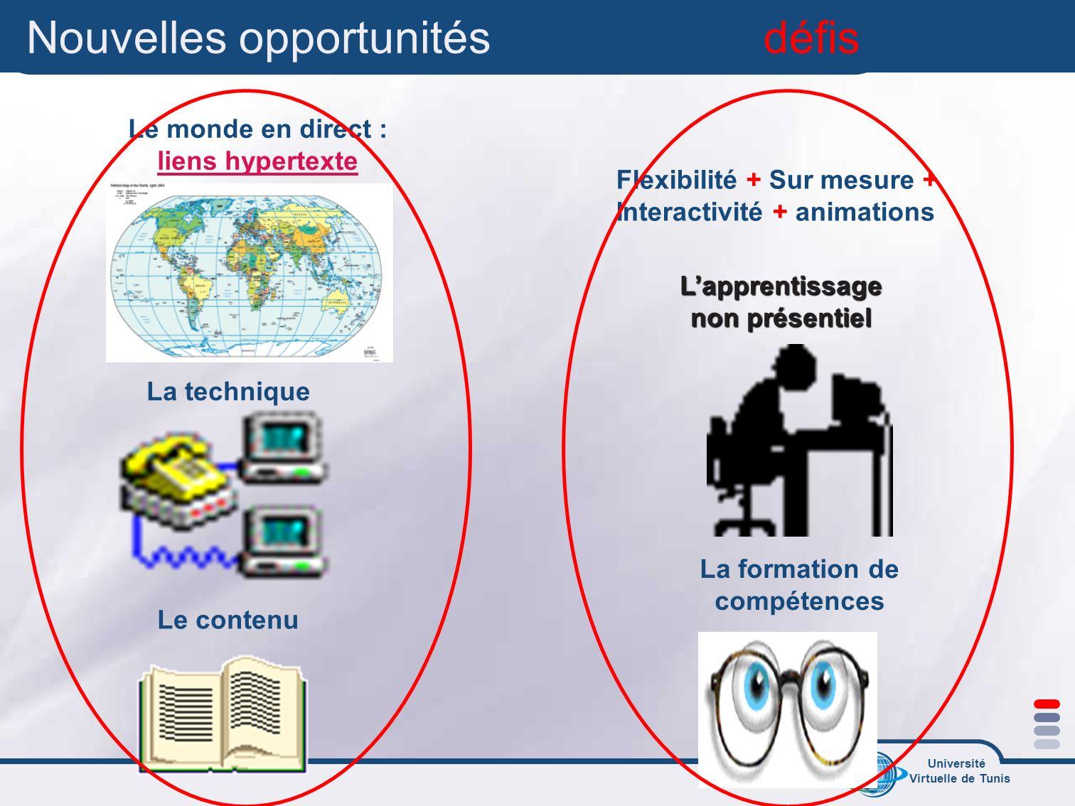 Université Virtuelle de Tunis Nouvelles opportunités et nouveaux défis La technique Lapprentissage non présentiel Le contenu La formation de compétenc