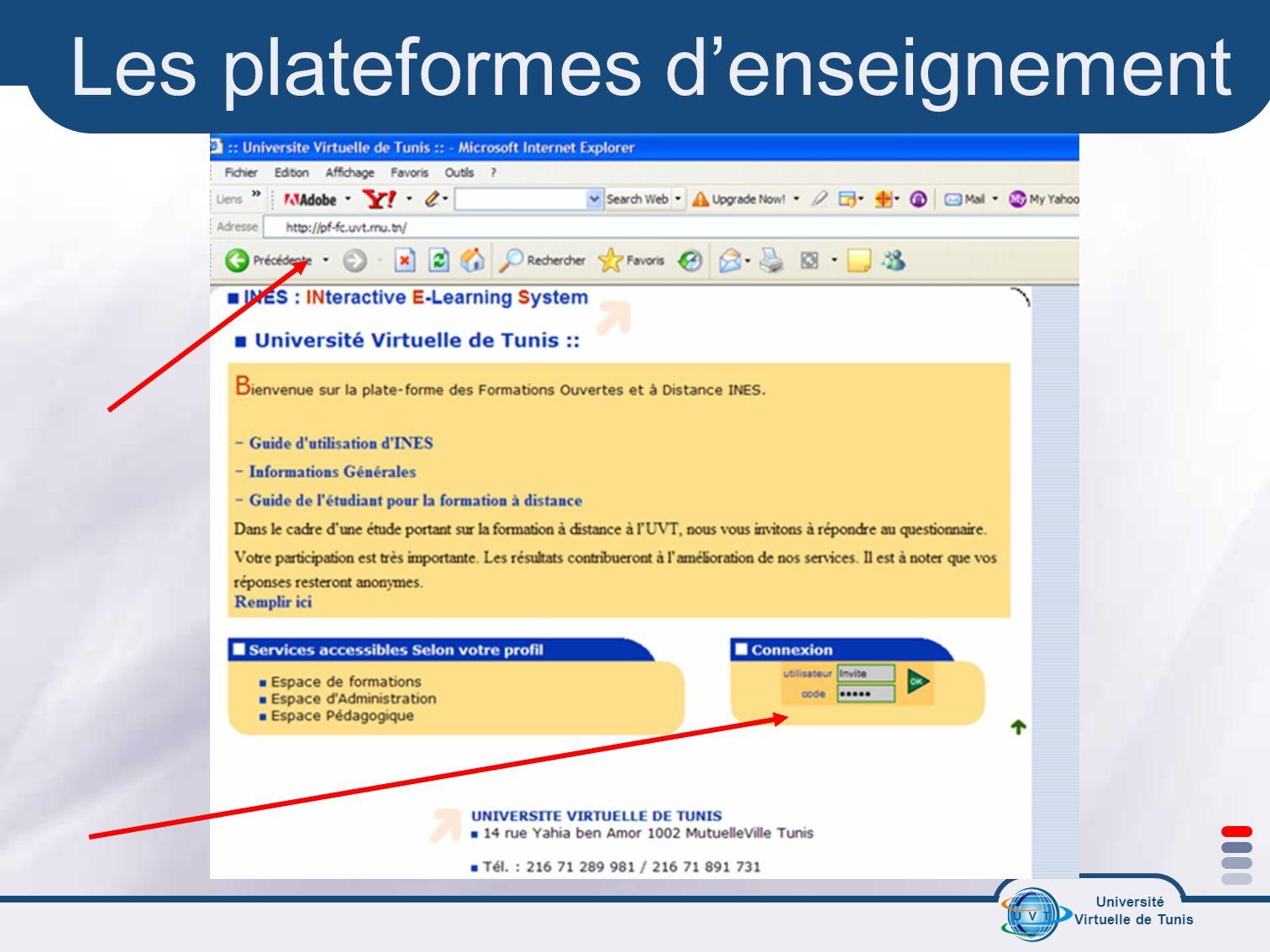 Université Virtuelle de Tunis Les plateformes denseignement