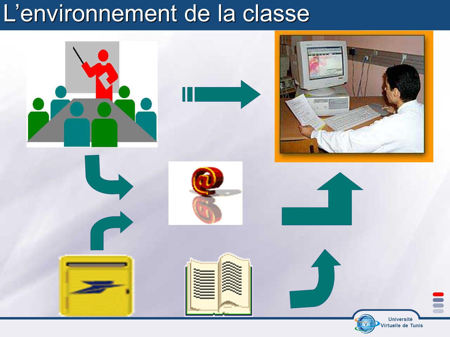 Université Virtuelle de Tunis Nouvelle terminologie Enseignement (formation –ouverte-) à distance.