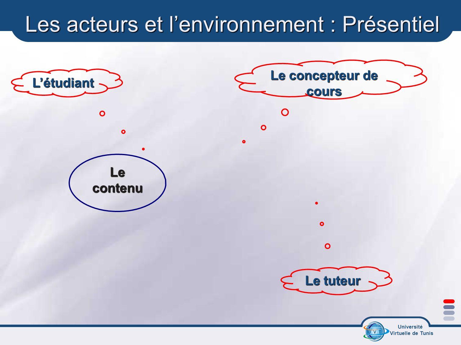 Université Virtuelle de Tunis Les acteurs et lenvironnement : Virtuel Le concepteur de cours Létudiant Le technicien Le manager Le tuteur La distance La technologie Le contenu