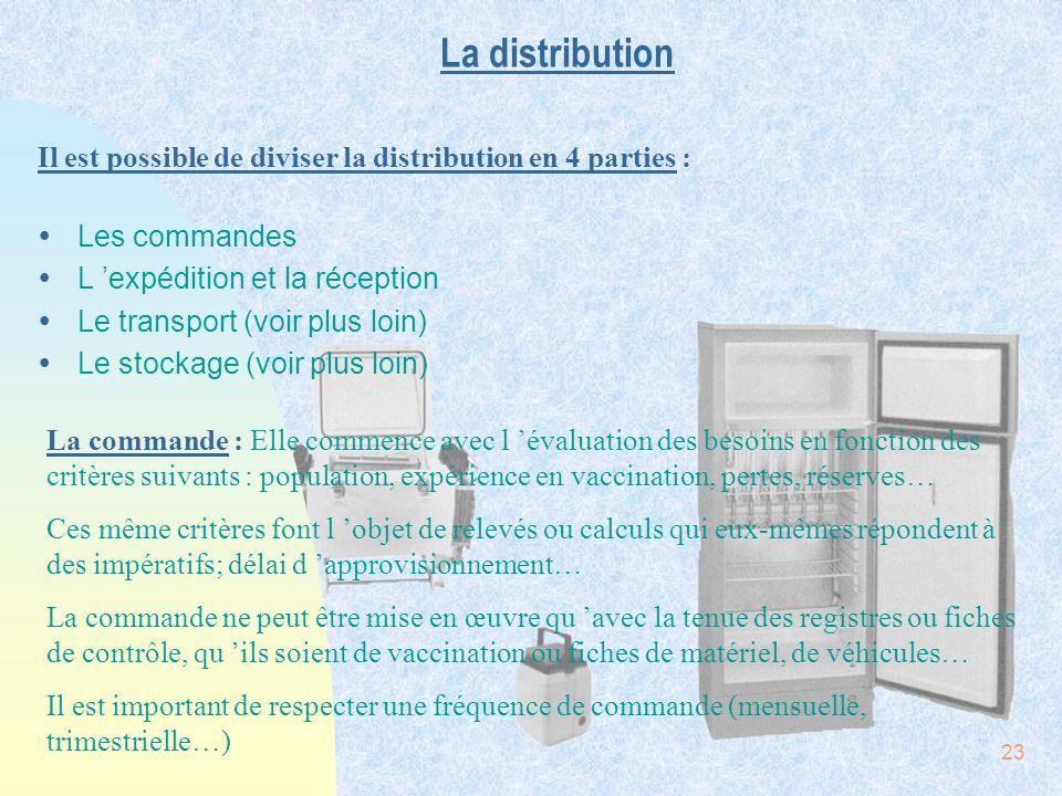 23 La distribution ŸLes commandes ŸL expédition et la réception ŸLe transport (voir plus loin) ŸLe stockage (voir plus loin) Il est possible de divise
