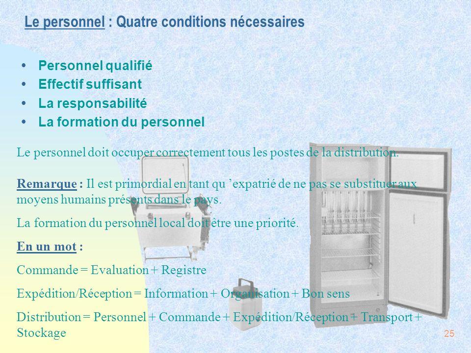 25 Le personnel : Quatre conditions nécessaires ŸPersonnel qualifié ŸEffectif suffisant ŸLa responsabilité ŸLa formation du personnel Le personnel doi