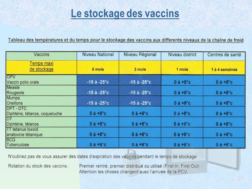 27 Le stockage des vaccins