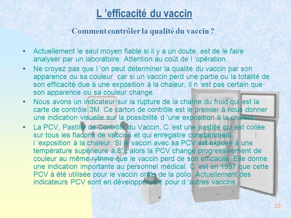 29 L efficacité du vaccin ŸActuellement le seul moyen fiable si il y a un doute, est de le faire analyser par un laboratoire. Attention au coût de l o