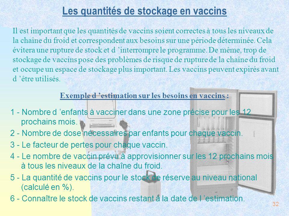 32 Les quantités de stockage en vaccins 1 - Nombre d enfants à vacciner dans une zone précise pour les 12 prochains mois. 2 - Nombre de dose nécessair