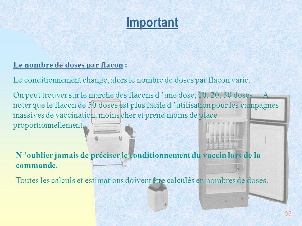 35 Important Le nombre de doses par flacon : Le conditionnement change, alors le nombre de doses par flacon varie. On peut trouver sur le marché des f