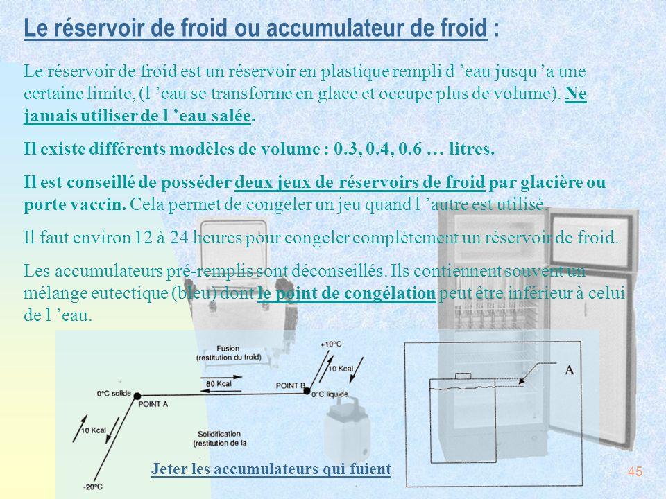 45 Le réservoir de froid ou accumulateur de froid : Le réservoir de froid est un réservoir en plastique rempli d eau jusqu a une certaine limite, (l e