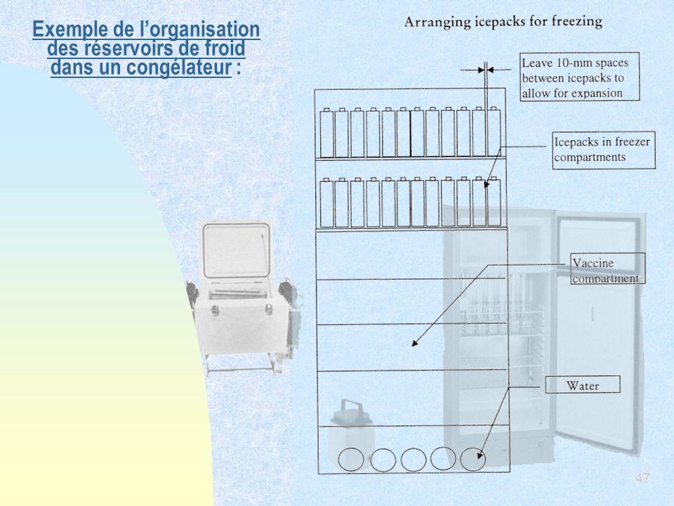 47 Exemple de lorganisation des réservoirs de froid dans un congélateur :