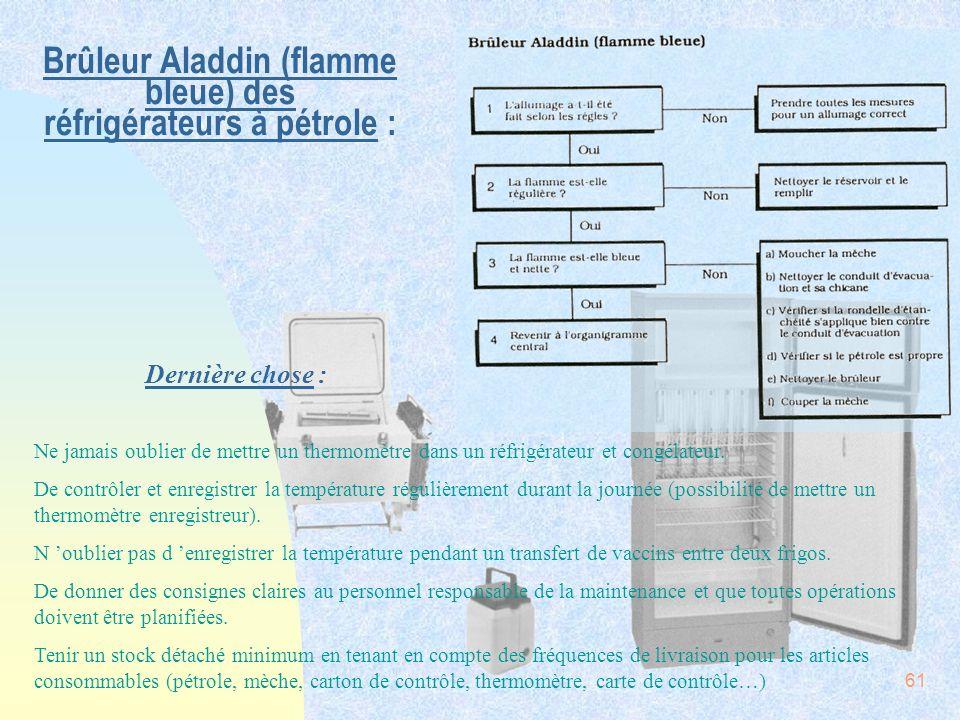 61 Brûleur Aladdin (flamme bleue) des réfrigérateurs à pétrole : Ne jamais oublier de mettre un thermomètre dans un réfrigérateur et congélateur. De c
