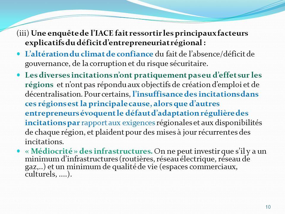 (iii) Une enquête de lIACE fait ressortir les principaux facteurs explicatifs du déficit dentrepreneuriat régional : Laltération du climat de confianc