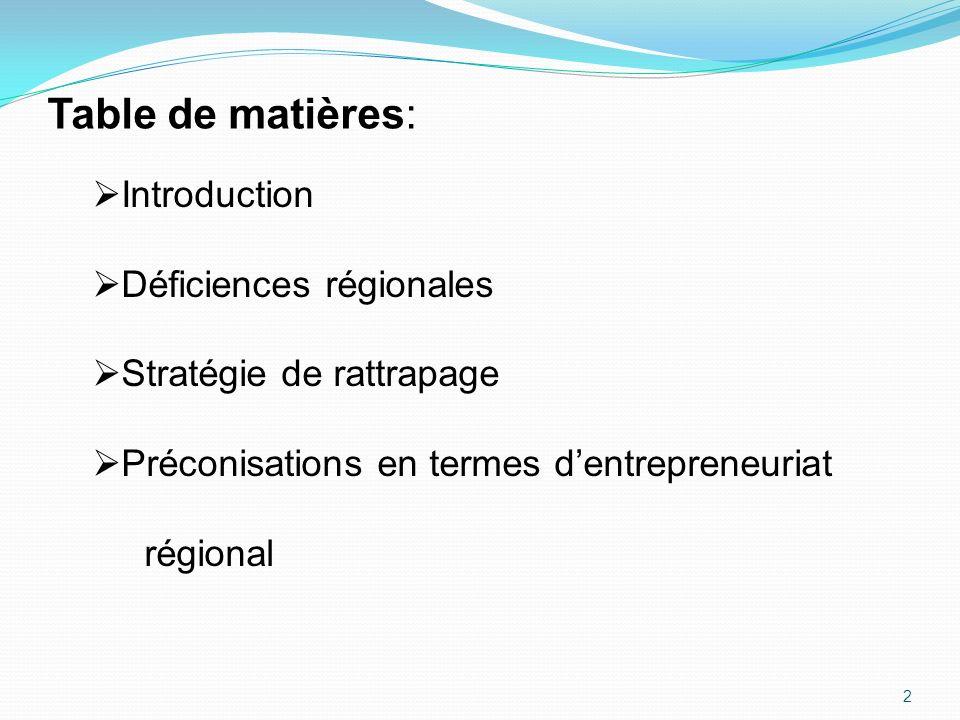 II- STRATEGIE DE REGULATION REGIONALE (i) Face à la multiplicité des réalités régionales, lexigence dactions spécifiques.
