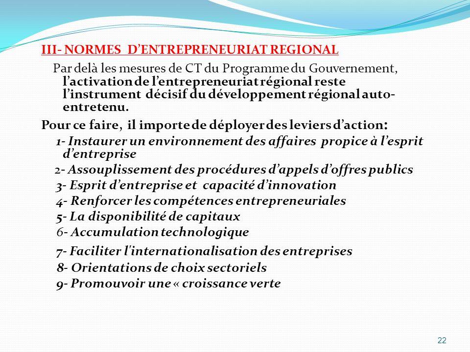III- NORMES DENTREPRENEURIAT REGIONAL Par delà les mesures de CT du Programme du Gouvernement, lactivation de lentrepreneuriat régional reste linstrum