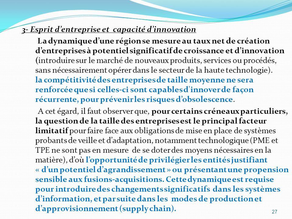 3- Esprit dentreprise et capacité dinnovation La dynamique dune région se mesure au taux net de création dentreprises à potentiel significatif de croi