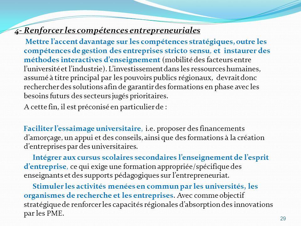 4- Renforcer les compétences entrepreneuriales Mettre laccent davantage sur les compétences stratégiques, outre les compétences de gestion des entrepr