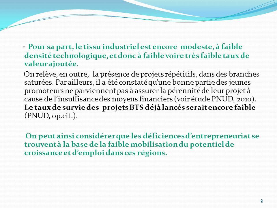 (ii) Par ailleurs, eu égard aux besoins pressants en matière de dépollution, notamment pour certaines régions défavorisées (Gabès, Kasserine, cimenteries, huileries, tanneries,…), la mobilisation des synergies euro-méditerranéennes est recommandée.
