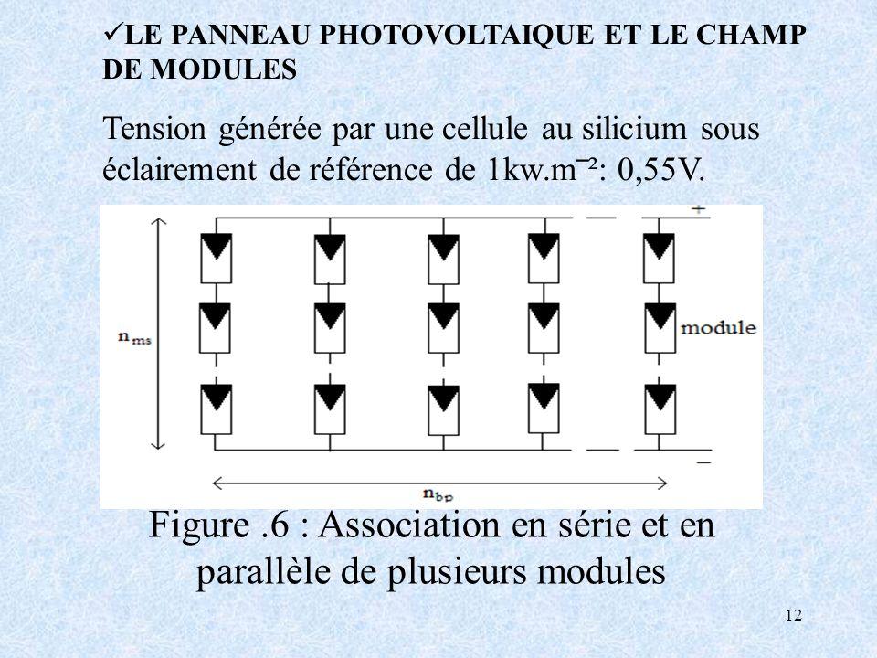 12 Figure.6 : Association en série et en parallèle de plusieurs modules LE PANNEAU PHOTOVOLTAIQUE ET LE CHAMP DE MODULES Tension générée par une cellule au silicium sous éclairement de référence de 1kw.m²: 0,55V.