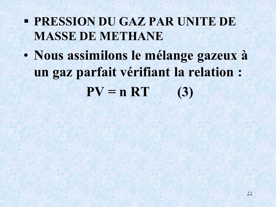 22 PRESSION DU GAZ PAR UNITE DE MASSE DE METHANE Nous assimilons le mélange gazeux à un gaz parfait vérifiant la relation : PV = n RT (3)