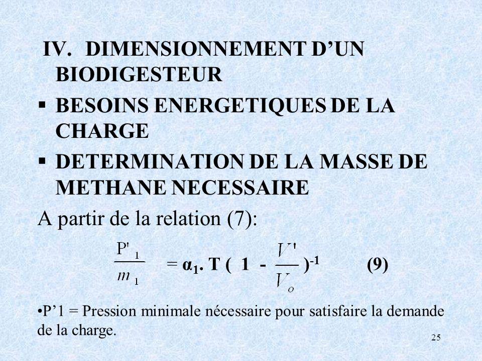 25 IV.DIMENSIONNEMENT DUN BIODIGESTEUR BESOINS ENERGETIQUES DE LA CHARGE DETERMINATION DE LA MASSE DE METHANE NECESSAIRE A partir de la relation (7): = α 1.