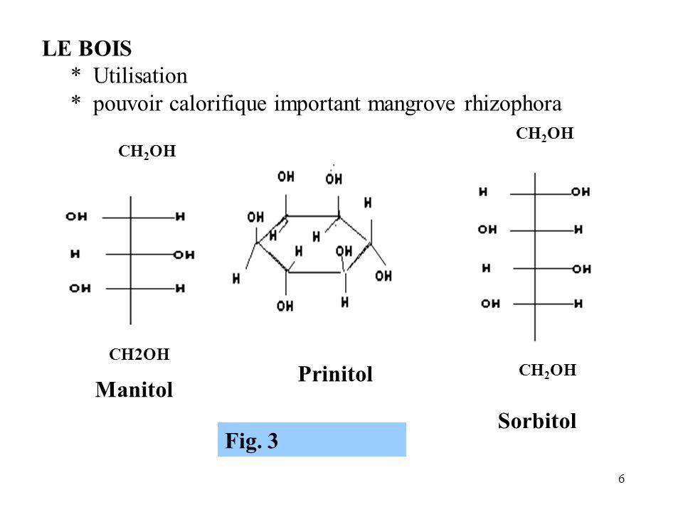 6 CH 2 OH Sorbitol CH 2 OH Manitol Prinitol LE BOIS * Utilisation * pouvoir calorifique important mangrove rhizophora Fig.