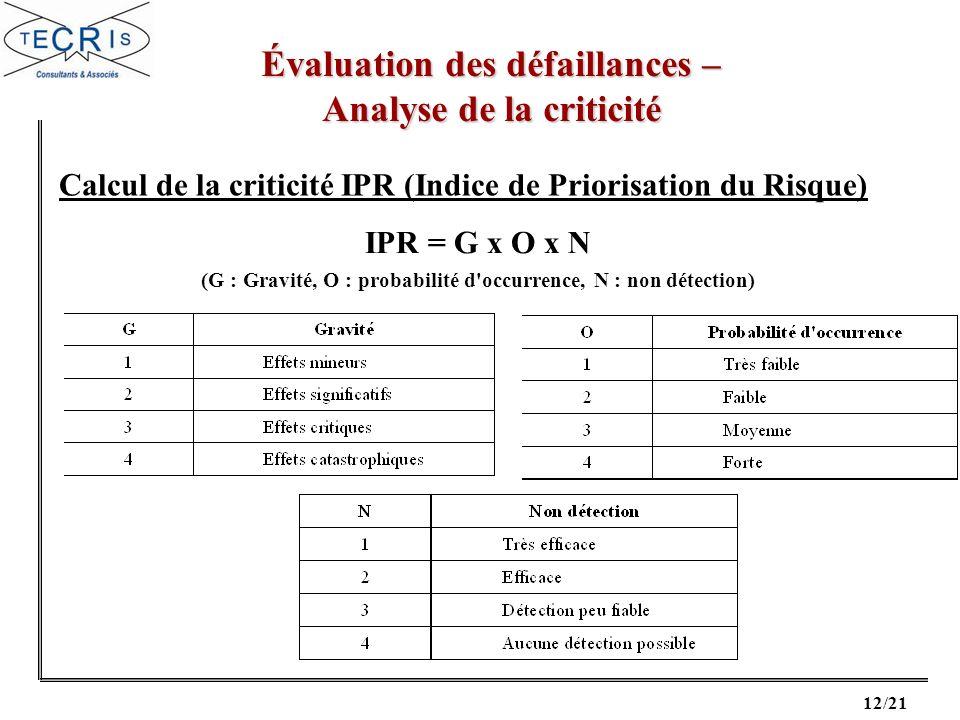 12/21 Calcul de la criticité IPR (Indice de Priorisation du Risque) IPR = G x O x N (G : Gravité, O : probabilité d occurrence, N : non détection) Évaluation des défaillances – Analyse de la criticité