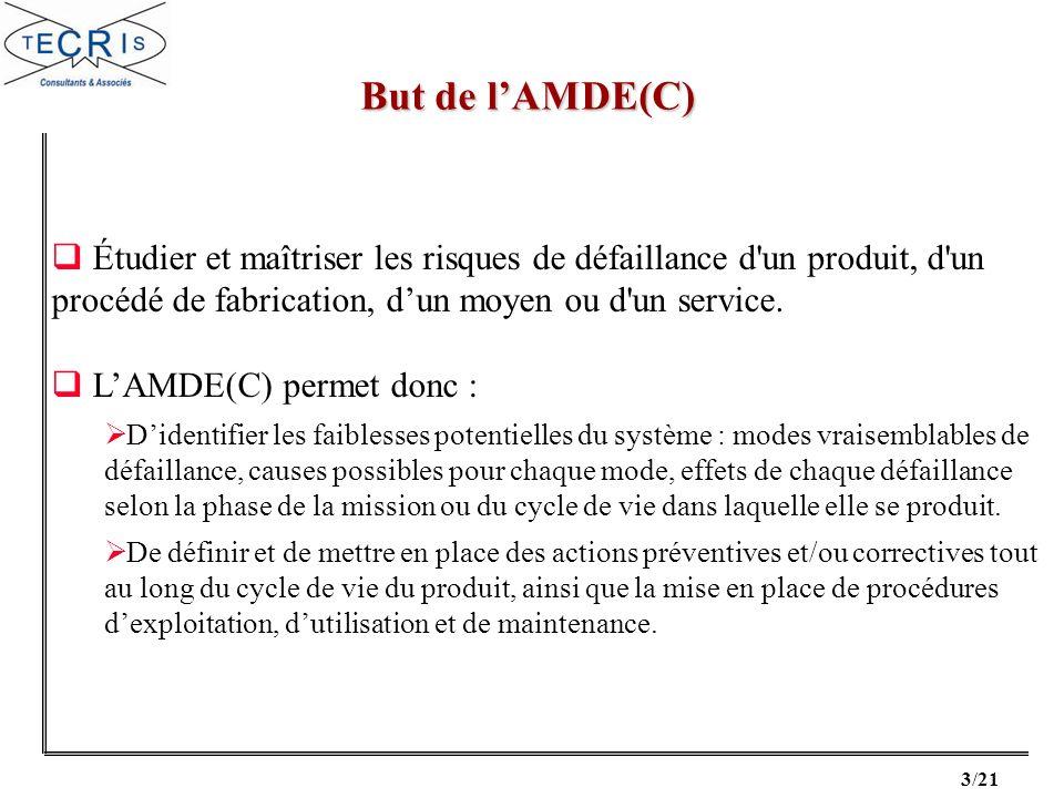 4/21 Les différents types dAMDE(C) Les AMDEC fonctionnelles Les AMDEC matérielles PRODUIT PROCEDE MOYEN DE PRODUCTION