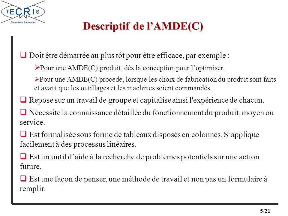 16/21 Suivi et contrôle des actions Formulation de recommandations qui font lobjet de plans dactions.