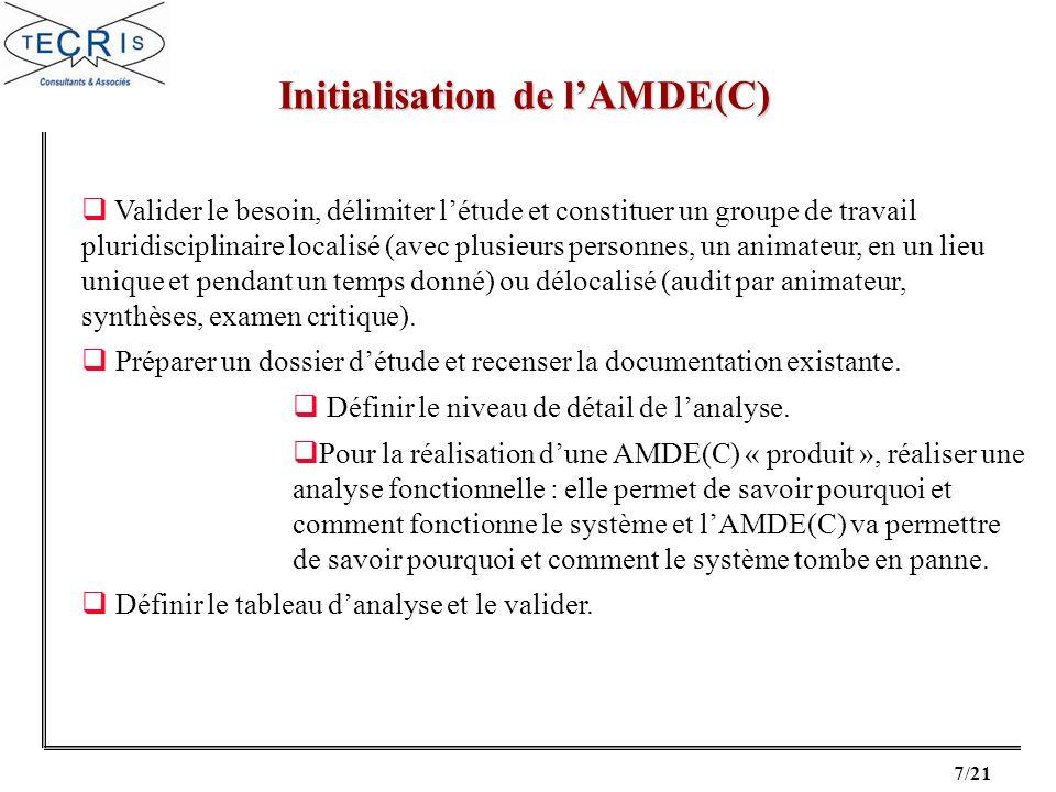 8/21 Exemple de tableau danalyse Analyse des défaillances Réalisation dun tableau dAMDEC pour chaque phase de vie du système.