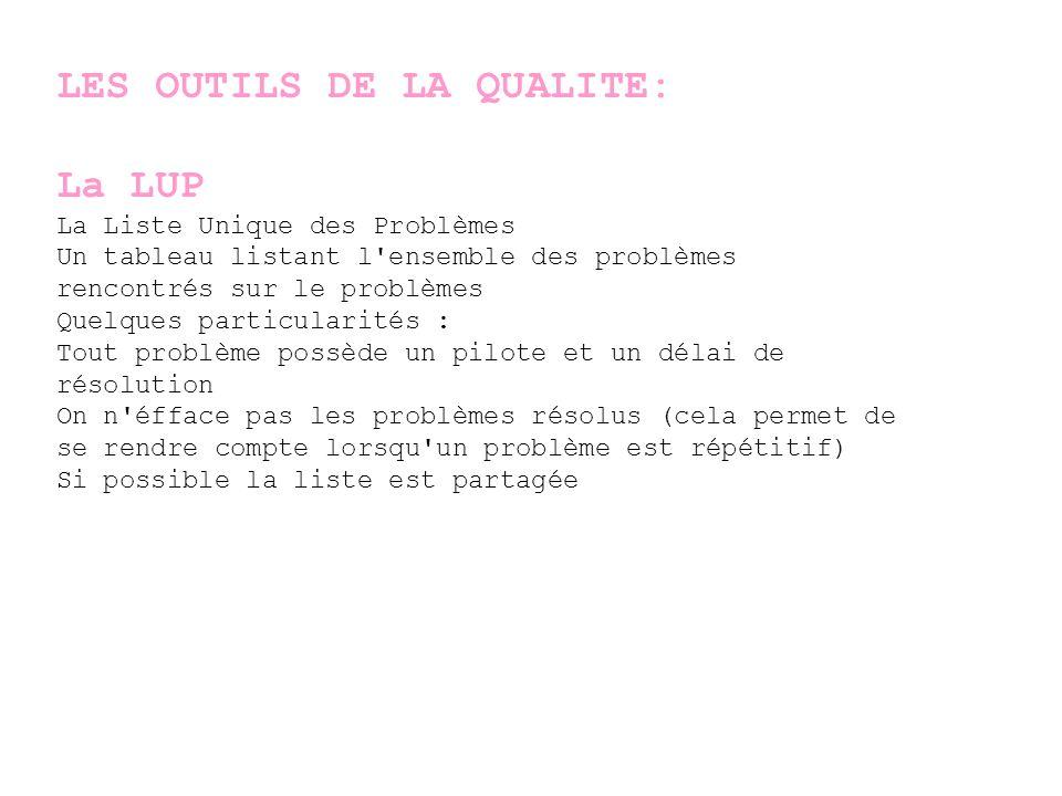 LES OUTILS DE LA QUALITE: Outils de gestion de projet WEB (intranet – Extranet) * HUDDLE* MANTIS