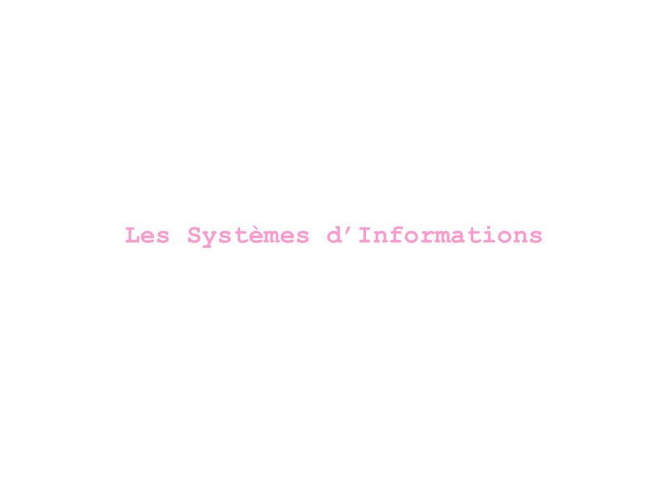 Système dInformation Système dinformation Information System (IS) Ensemble constitué par la définition des processus des métiers et par celle des stocks et flux d information éclairant ces processus.